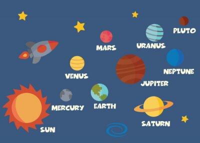 Adesivo conceito sistema solar