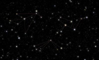 Adesivo Constelações de Fênix, Tucana e Grus