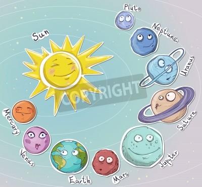 Adesivo Desenhos animados planetas do sistema solar vetor