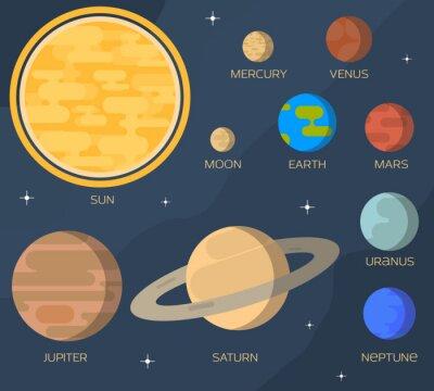 Adesivo Sistema solar plano