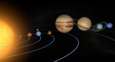 Adesivo Sistema solare Pianeti spazio Universo único