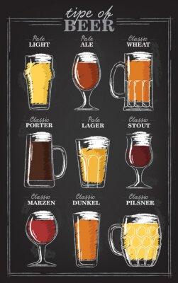 Adesivo Tipos de cerveja. Um guia visual para tipos de cerveja. Vários tipos de cerveja em copos recomendados. Ilustração vetorial