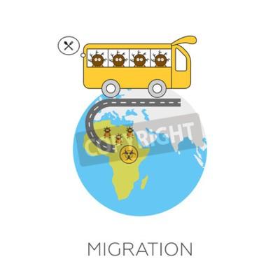 Conceito Da Migracao Global Ilustracao Do Vetor Dos Desenhos