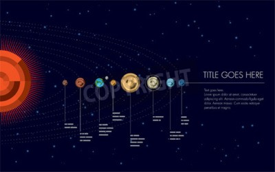 Fotomural Ilustração do sistema solar