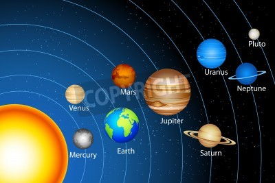Fotomural ilustração do sistema solar que mostra planetas ao redor do sol