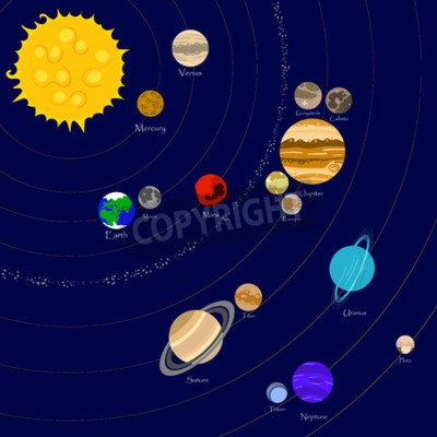 Fotomural Ilustração do vetor da estrela do sistema solar, planetas e luas
