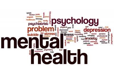 Fotomural Mental health word cloud