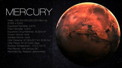 Fotomural Mercúrio - Alta resolução Infográfico apresenta uma das