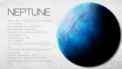 Fotomural Neptuno - Alta resolução Infográfico apresenta uma das