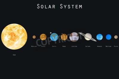 Fotomural Os planetas do sistema solar. Ilustração do vetor.