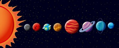 Fotomural Planetas no sistema solar