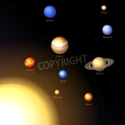 Fotomural Sistema solar com sol e planetas no fundo escuro. Vetor