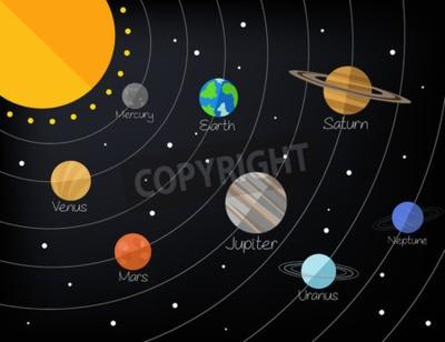 Fotomural Sistema solar. Vector ilustração plana