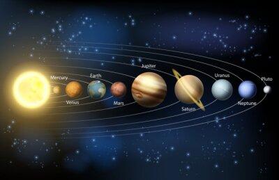 Fotomural Sol e os planetas do sistema solar