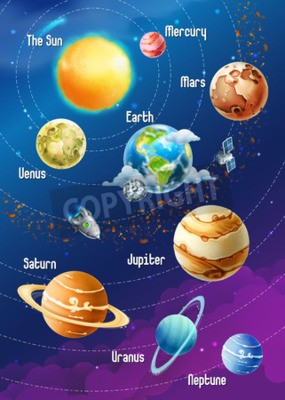 Fotomural Solar, sistema, planetas, vetorial, Ilustração, vertical