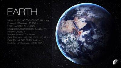 Fotomural Terra - Alta resolução Infográfico apresenta uma das