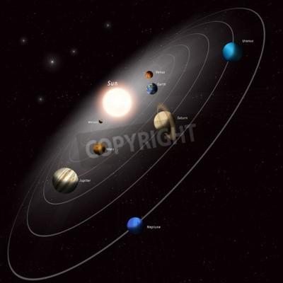 Fotomural Todos os planetas do sistema solar ao redor do sol