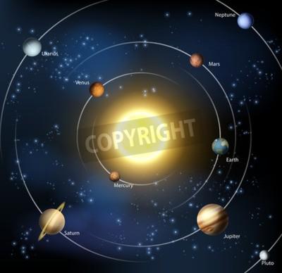 Fotomural Uma ilustração de nosso sistema solar com todos os planetas oficiais mais Pluto.