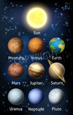 Fotomural Uma ilustração dos planetas do sistema solar