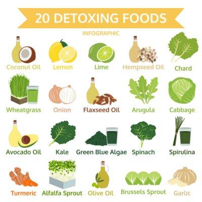 Fotomural Vinte alimentos desintoxicantes, info gráfico alimento plano, vetor