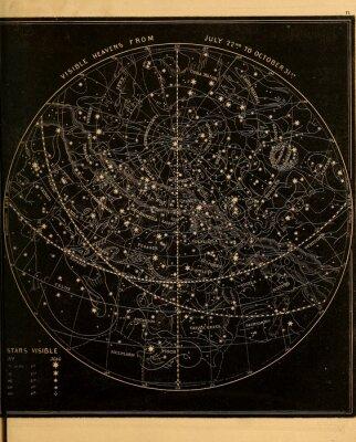 Poster Astronomical illustration. Old image