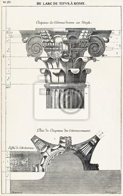 Poster Desde o Arco de Tito, em Roma
