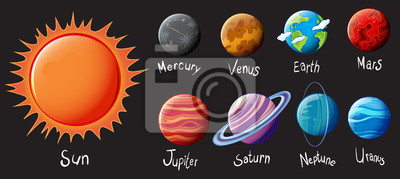 Poster O Sistema Solar