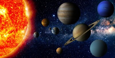 Poster Sistema solar