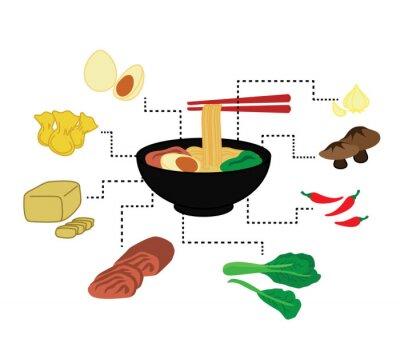 Poster vetor de macarrão e pauzinhos com ligação de muitos ingrediente