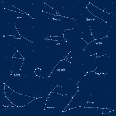 Poster Сonstellation dos signos do zodíaco, ilustração vetorial