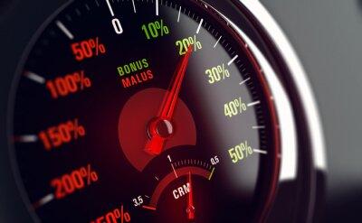 Quadro Assurance Automobile, Bonus Malus, Coeficiente de Reduction-Majoration (CRM)