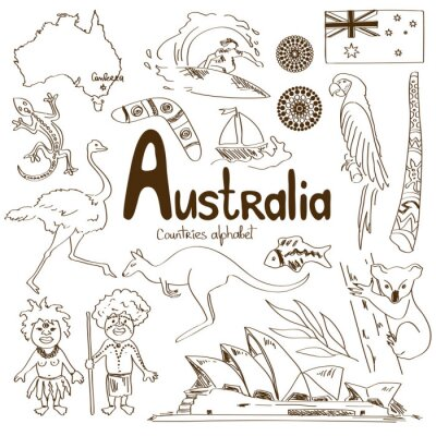 Quadro Coleção de ícones Austrália
