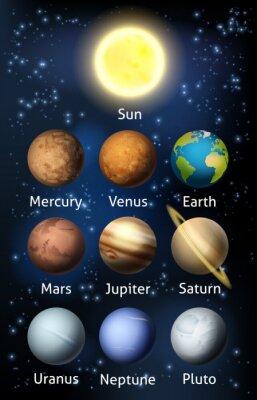 Quadro Planetas do Sistema Solar