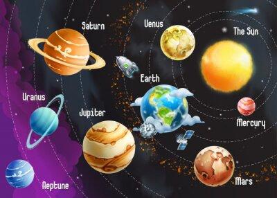 Quadro Sistema solar de planetas, ilustração vetorial horizontal